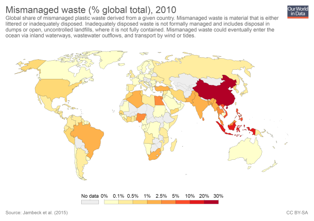 mismanaged-waste-global-total